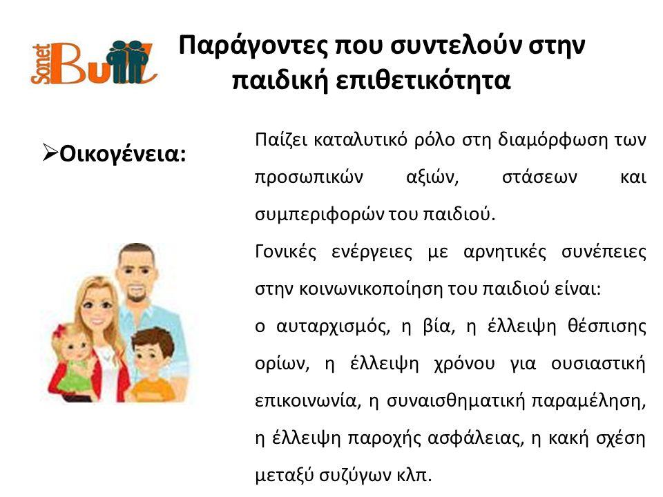 Παράγοντες που συντελούν στην παιδική επιθετικότητα  Οικογένεια: Παίζει καταλυτικό ρόλο στη διαμόρφωση των προσωπικών αξιών, στάσεων και συμπεριφορών του παιδιού.