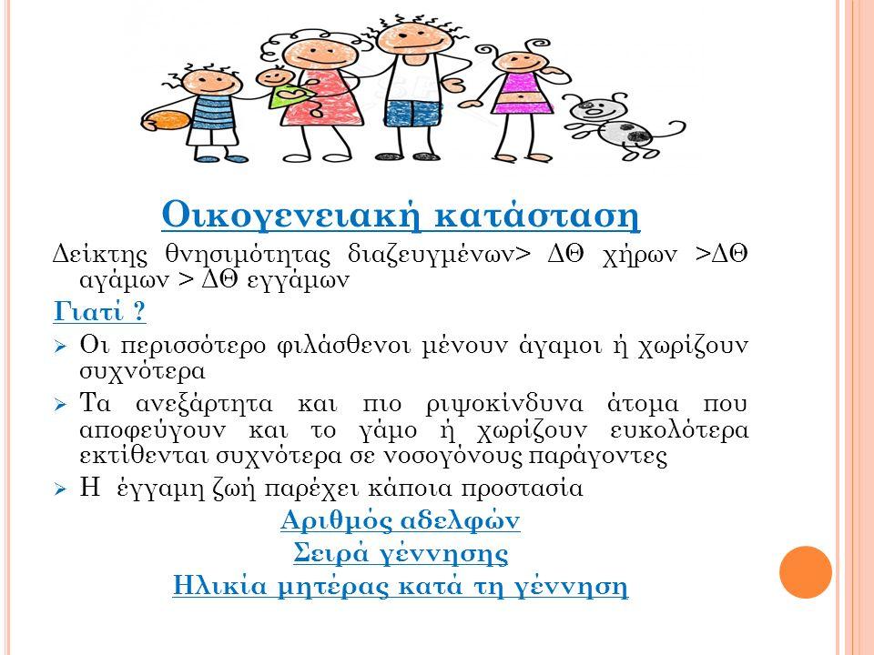Οικογενειακή κατάσταση Δείκτης θνησιμότητας διαζευγμένων> ΔΘ χήρων >ΔΘ αγάμων > ΔΘ εγγάμων Γιατί .