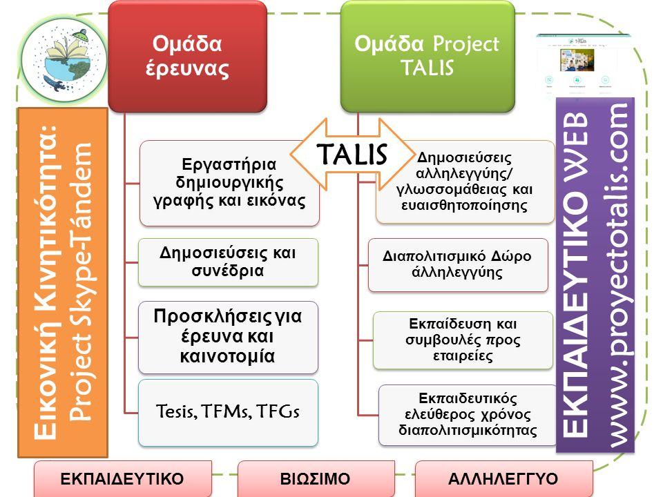 Ομάδα έρευνας Εργαστήρια δημιουργικής γραφής και εικόνας Δημοσιεύσεις και συνέδρια Προσκλήσεις για έρευνα και καινοτομία Tesis, TFMs, TFGs Ομάδα Project TALIS Δημοσιεύσεις αλληλεγγύης / γλωσσομάθειας και ευαισθητο π οίησης Δια π ολιτισμικό Δώρο άλληλεγγύης Εκ π αίδευση και συμβουλές π ρος εταιρείες Εκ π αιδευτικός ελεύθερος χρόνος δια π ολιτισμικότητας ΕΚΠΑΙΔΕΥΤΙΚΟ WEB www.proyectotalis.com ΕΚΠΑΙΔΕΥΤΙΚΟ WEB www.proyectotalis.com Εικονική Κινητικότητα : Project Skype-Tándem TALIS ΕΚΠΑΙΔΕΥΤΙΚΟ ΒΙΩΣΙΜΟ ΑΛΛΗΛΕΓΓΥΟ