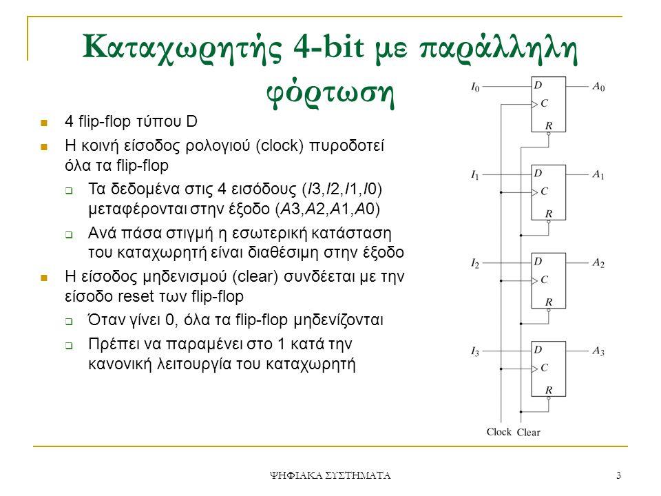 Καταχωρητής 4-bit με παράλληλη φόρτωση 4 flip-flop τύπου D Η κοινή είσοδος ρολογιού (clock) πυροδοτεί όλα τα flip-flop  Τα δεδομένα στις 4 εισόδους (Ι3,Ι2,Ι1,Ι0) μεταφέρονται στην έξοδο (Α3,Α2,Α1,Α0)  Ανά πάσα στιγμή η εσωτερική κατάσταση του καταχωρητή είναι διαθέσιμη στην έξοδο Η είσοδος μηδενισμού (clear) συνδέεται με την είσοδο reset των flip-flop  Όταν γίνει 0, όλα τα flip-flop μηδενίζονται  Πρέπει να παραμένει στο 1 κατά την κανονική λειτουργία του καταχωρητή 3 ΨΗΦΙΑΚΑ ΣΥΣΤΗΜΑΤΑ