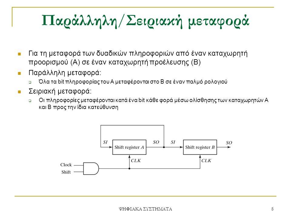 Παράλληλη/Σειριακή μεταφορά Για τη μεταφορά των δυαδικών πληροφοριών από έναν καταχωρητή προορισμού (Α) σε έναν καταχωρητή προέλευσης (B) Παράλληλη μεταφορά:  Όλα τα bit πληροφορίας του Α μεταφέρονται στο Β σε έναν παλμό ρολογιού Σειριακή μεταφορά:  Οι πληροφορίες μεταφέρονται κατά ένα bit κάθε φορά μέσω ολίσθησης των καταχωρητών Α και Β προς την ίδια κατεύθυνση 8 ΨΗΦΙΑΚΑ ΣΥΣΤΗΜΑΤΑ