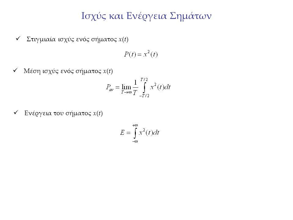 Ισχύς και Ενέργεια Σημάτων Στιγμιαία ισχύς ενός σήματος x(t) Μέση ισχύς ενός σήματος x(t) Ενέργεια του σήματος x(t)