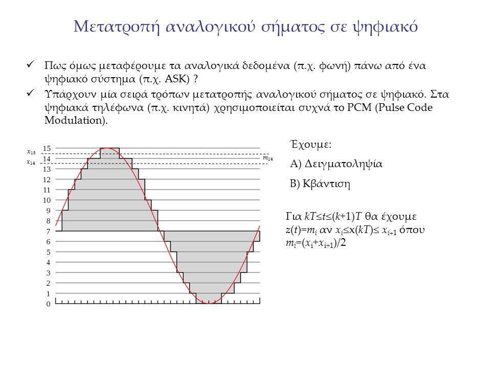 Μετατροπή αναλογικού σήματος σε ψηφιακό Πως όμως μεταφέρουμε τα αναλογικά δεδομένα (π.χ. φωνή) πάνω από ένα ψηφιακό σύστημα (π.χ. ASK) ? Υπάρχουν μία