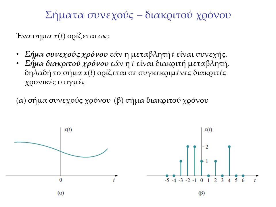 Σήματα συνεχούς – διακριτού χρόνου Ένα σήμα x(t) ορίζεται ως: Σήμα συνεχούς χρόνου εάν η μεταβλητή t είναι συνεχής. Σήμα διακριτού χρόνου εάν η t είνα