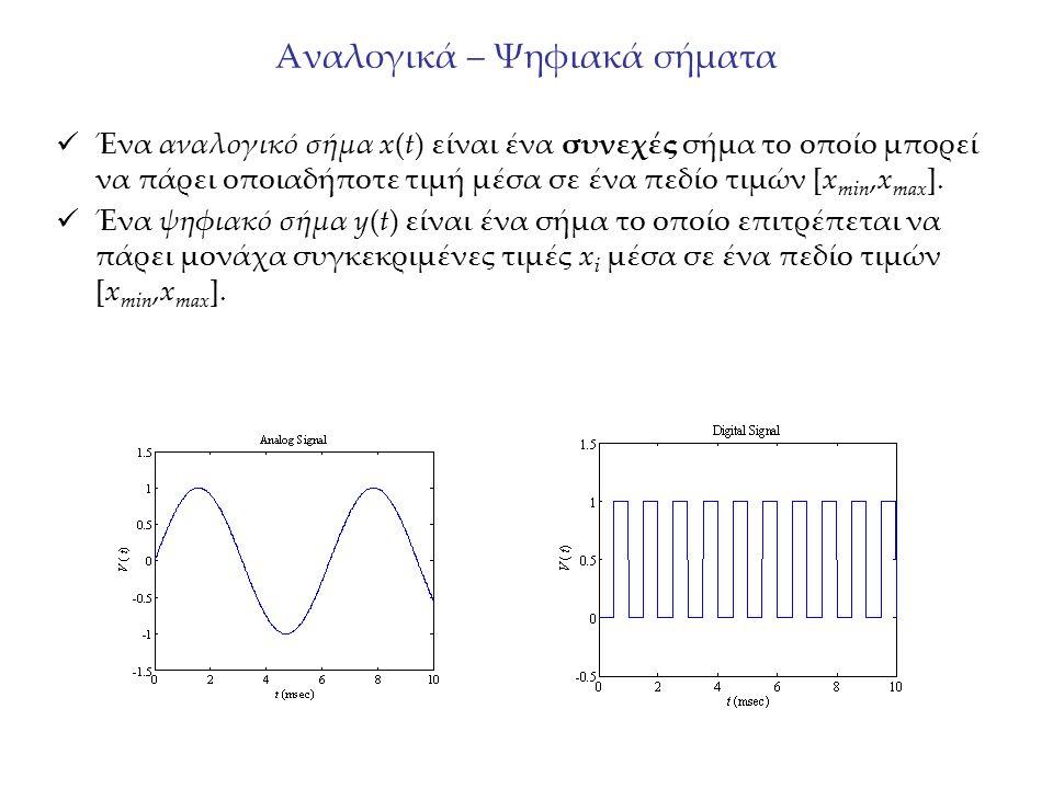 Αναλογικά – Ψηφιακά σήματα Ένα αναλογικό σήμα x(t) είναι ένα συνεχές σήμα το οποίο μπορεί να πάρει οποιαδήποτε τιμή μέσα σε ένα πεδίο τιμών [x min,x m