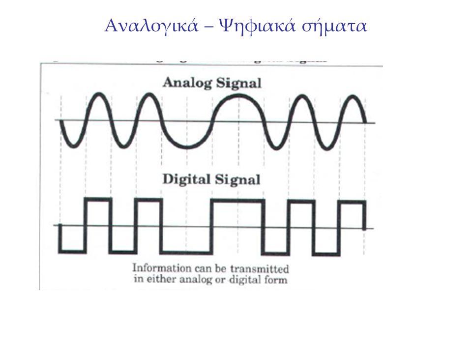 Περιοδικά – Μη περιοδικά σήματα Η ιδιότητα των περιοδικών σημάτων εκφράζεται συνοπτικά από την εξίσωση: x(t) = x(t + T), –∞ < t < ∞ όπου η μικρότερη σταθερή T, με T > 0, που ικανοποιεί την εξίσωση ορίζεται ως η βασική περίοδος του σήματος.