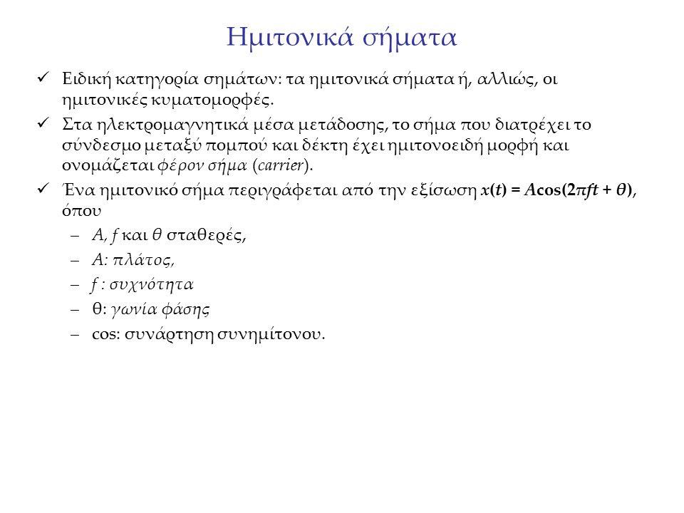 Ημιτονικά σήματα Ειδική κατηγορία σημάτων: τα ημιτονικά σήματα ή, αλλιώς, οι ημιτονικές κυματομορφές. Στα ηλεκτρομαγνητικά μέσα μετάδοσης, το σήμα που