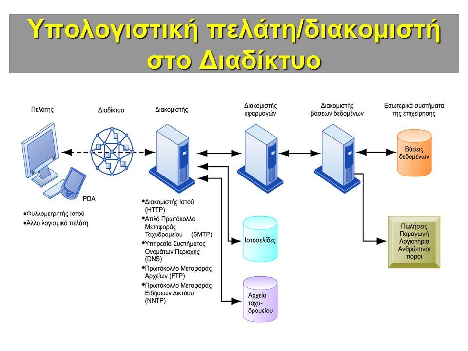 Υπολογιστική πελάτη/διακομιστή στο Διαδίκτυο