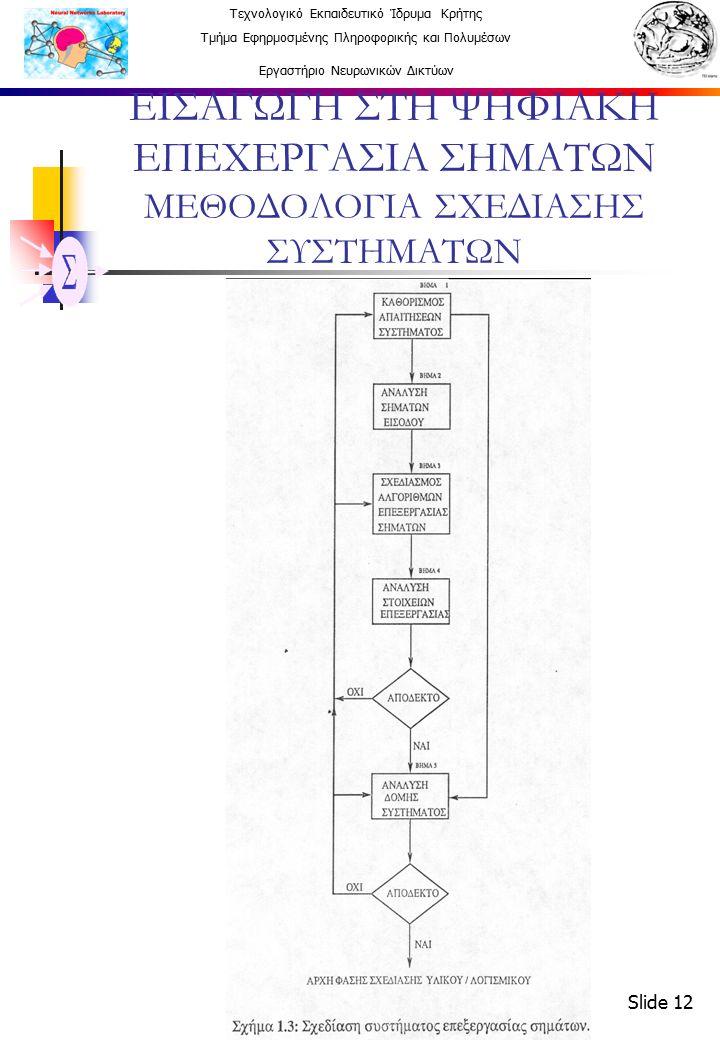 Τεχνολογικό Εκπαιδευτικό Ίδρυμα Κρήτης Τμήμα Εφηρμοσμένης Πληροφορικής και Πολυμέσων Εργαστήριο Νευρωνικών Δικτύων Slide 12 ΕΙΣΑΓΩΓΗ ΣΤΗ ΨΗΦΙΑΚΗ ΕΠΕΧΕΡΓΑΣΙΑ ΣΗΜΑΤΩΝ ΜΕΘΟΔΟΛΟΓΙΑ ΣΧΕΔΙΑΣΗΣ ΣΥΣΤΗΜΑΤΩΝ