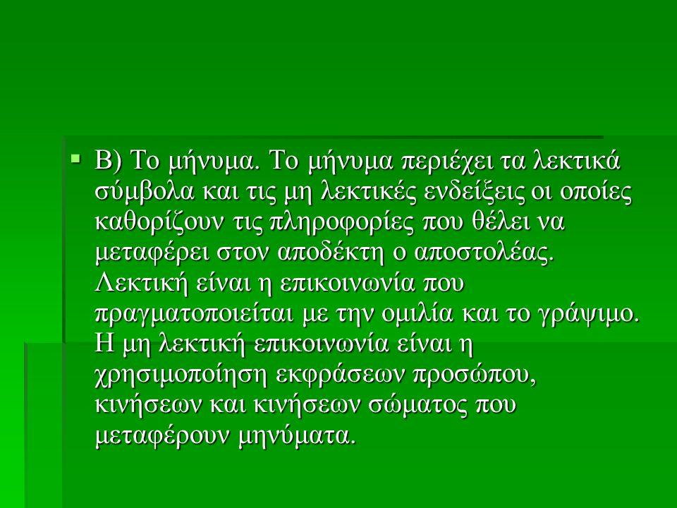  Β) Το μήνυμα.