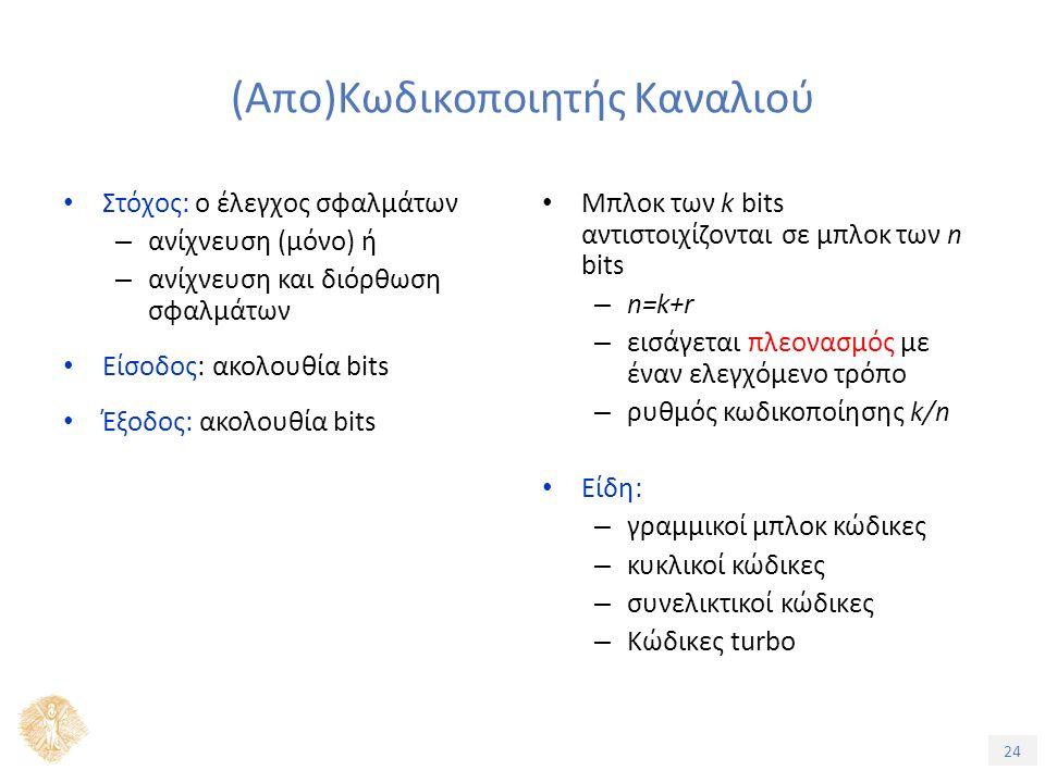 24 (Απο)Κωδικοποιητής Καναλιού Στόχος: ο έλεγχος σφαλμάτων – ανίχνευση (μόνο) ή – ανίχνευση και διόρθωση σφαλμάτων Είσοδος: ακολουθία bits Έξοδος: ακολουθία bits Μπλοκ των k bits αντιστοιχίζονται σε μπλοκ των n bits – n=k+r – εισάγεται πλεονασμός με έναν ελεγχόμενο τρόπο – ρυθμός κωδικοποίησης k/n Είδη: – γραμμικοί μπλοκ κώδικες – κυκλικοί κώδικες – συνελικτικοί κώδικες – Κώδικες turbo