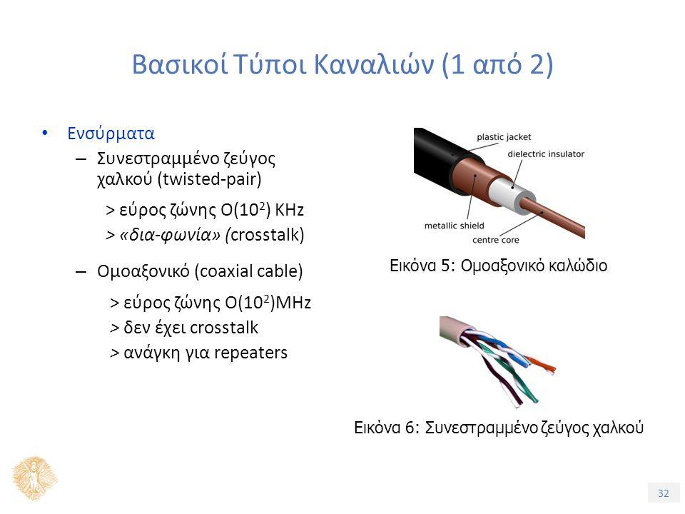 32 Βασικοί Τύποι Καναλιών (1 από 2) Ενσύρματα – Συνεστραμμένο ζεύγος χαλκού (twisted-pair) > εύρος ζώνης O(10 2 ) ΚHz > «δια-φωνία» (crosstalk) – Ομοαξονικό (coaxial cable) > εύρος ζώνης O(10 2 )ΜHz > δεν έχει crosstalk > ανάγκη για repeaters Εικόνα 5: Ομοαξονικό καλώδιο Εικόνα 6: Συνεστραμμένο ζεύγος χαλκού