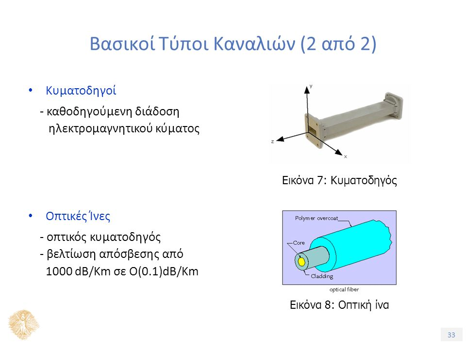 33 Βασικοί Τύποι Καναλιών (2 από 2) Κυματοδηγοί - καθοδηγούμενη διάδοση ηλεκτρομαγνητικού κύματος Οπτικές Ίνες - οπτικός κυματοδηγός - βελτίωση απόσβεσης από 1000 dB/Km σε O(0.1)dB/Km Εικόνα 7: Κυματοδηγός Εικόνα 8: Οπτική ίνα