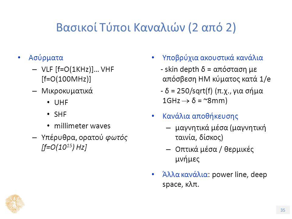 35 Βασικοί Τύποι Καναλιών (2 από 2) Ασύρματα – VLF [f=O(1KHz)]… VHF [f=O(100MHz)] – Μικροκυματικά UHF SHF millimeter waves – Υπέρυθρα, ορατού φωτός [f=O(10 15 ) Hz] Υποβρύχια ακουστικά κανάλια - skin depth δ = απόσταση με απόσβεση ΗΜ κύματος κατά 1/e - δ = 250/sqrt(f) (π.χ., για σήμα 1GHz  δ = ~8mm) Κανάλια αποθήκευσης – μαγνητικά μέσα (μαγνητική ταινία, δίσκος) – Οπτικά μέσα / θερμικές μνήμες Άλλα κανάλια: power line, deep space, κλπ.