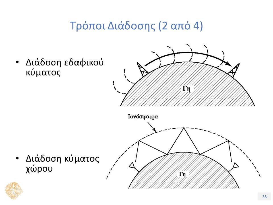 38 Τρόποι Διάδοσης (2 από 4) Διάδοση εδαφικού κύματος Διάδοση κύματος χώρου