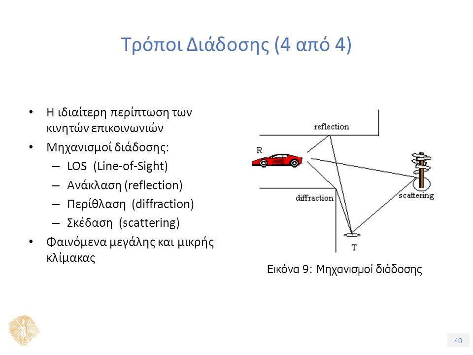 40 Τρόποι Διάδοσης (4 από 4) Η ιδιαίτερη περίπτωση των κινητών επικοινωνιών Μηχανισμοί διάδοσης: – LOS (Line-of-Sight) – Ανάκλαση (reflection) – Περίθλαση (diffraction) – Σκέδαση (scattering) Φαινόμενα μεγάλης και μικρής κλίμακας Εικόνα 9: Μηχανισμοί διάδοσης