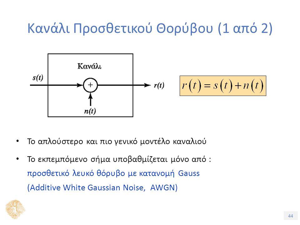 44 Κανάλι Προσθετικού Θορύβου (1 από 2) Το απλούστερο και πιο γενικό μοντέλο καναλιού Το εκπεμπόμενο σήμα υποβαθμίζεται μόνο από : προσθετικό λευκό θόρυβο με κατανομή Gauss (Additive White Gaussian Noise, AWGN)
