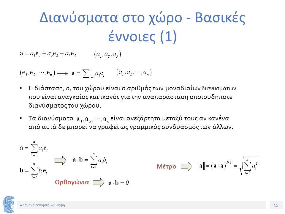 15 Ψηφιακή εκπομπή και λήψη Διανύσματα στο χώρο - Βασικές έννοιες (1) Η διάσταση, n, του χώρου είναι ο αριθμός των μοναδιαίων διανυσμάτων που είναι αν