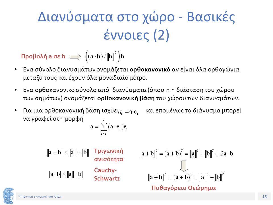 16 Ψηφιακή εκπομπή και λήψη Διανύσματα στο χώρο - Βασικές έννοιες (2) Προβολή a σε b Ένα σύνολο διανυσμάτων ονομάζεται ορθοκανονικό αν είναι όλα ορθογώνια μεταξύ τους και έχουν όλα μοναδιαίο μέτρο.