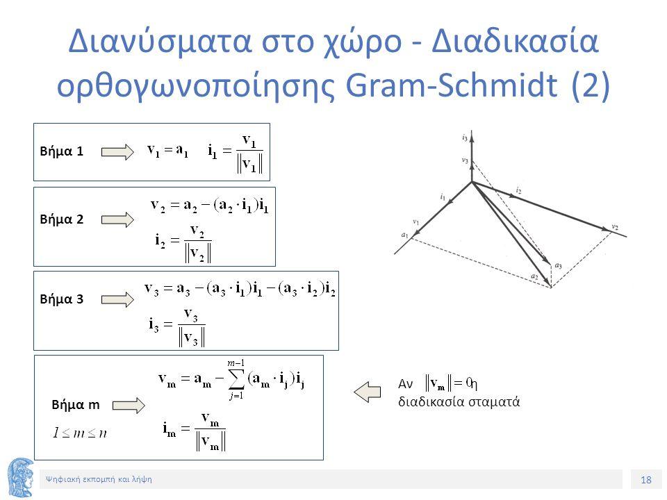 18 Ψηφιακή εκπομπή και λήψη Διανύσματα στο χώρο - Διαδικασία ορθογωνοποίησης Gram-Schmidt (2) Βήμα 1 Βήμα 2 Βήμα 3 Βήμα m Αν η διαδικασία σταματά