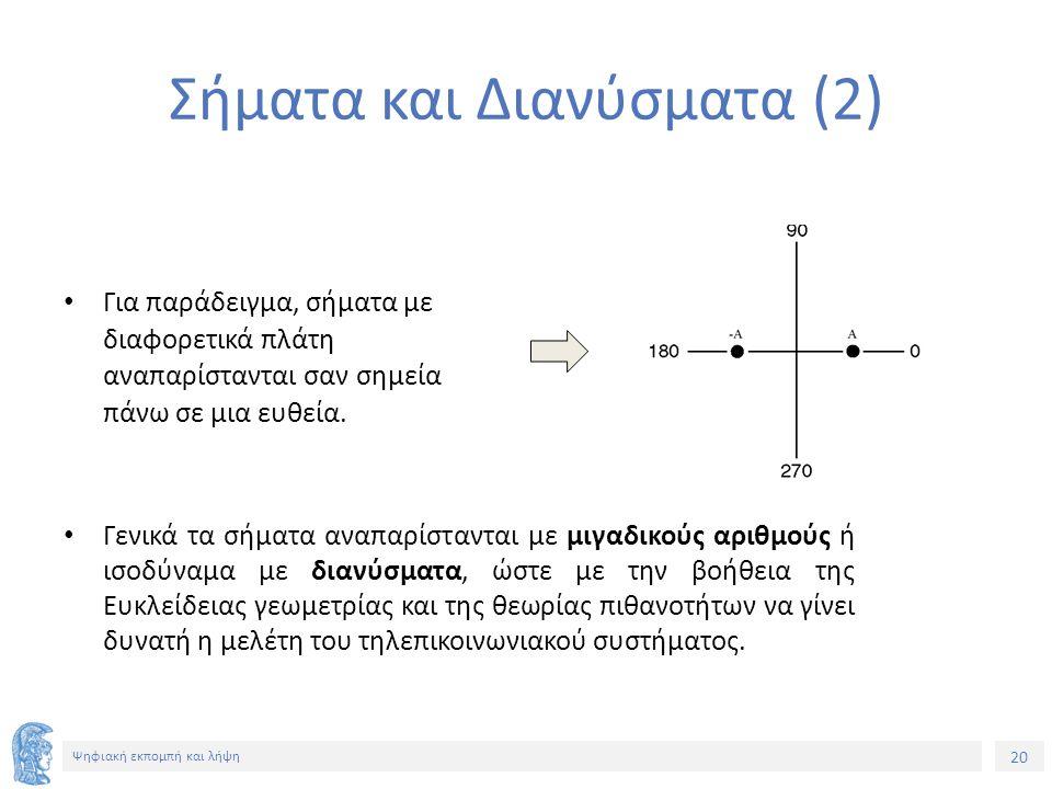 20 Ψηφιακή εκπομπή και λήψη Σήματα και Διανύσματα (2) Για παράδειγμα, σήματα με διαφορετικά πλάτη αναπαρίστανται σαν σημεία πάνω σε μια ευθεία.