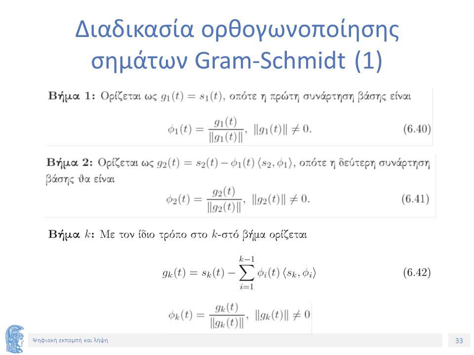 33 Ψηφιακή εκπομπή και λήψη Διαδικασία ορθογωνοποίησης σημάτων Gram-Schmidt (1)