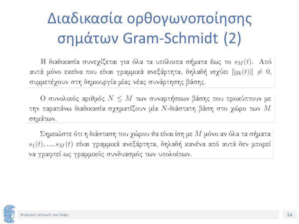 34 Ψηφιακή εκπομπή και λήψη Διαδικασία ορθογωνοποίησης σημάτων Gram-Schmidt (2)
