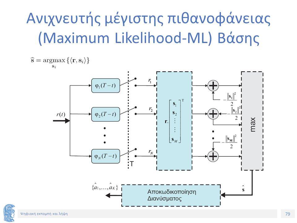 79 Ψηφιακή εκπομπή και λήψη Ανιχνευτής μέγιστης πιθανοφάνειας (Maximum Likelihood-ML) Βάσης