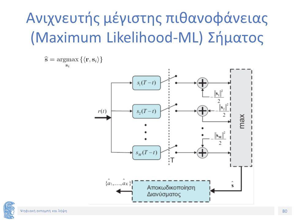 80 Ψηφιακή εκπομπή και λήψη Ανιχνευτής μέγιστης πιθανοφάνειας (Maximum Likelihood-ML) Σήματος