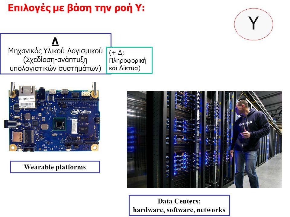 Επιλογές με βάση την ροή Υ: Υ Λ Μηχανικός Υλικού-Λογισμικού (Σχεδίαση-ανάπτυξη υπολογιστικών συστημάτων) (+ Δ; Πληροφορική και Δίκτυα) Wearable platforms Data Centers: hardware, software, networks