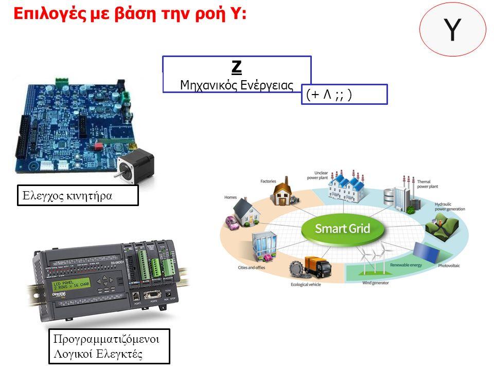 Επιλογές με βάση την ροή Υ: Z Μηχανικός Ενέργειας Υ (+ Λ ;; ) Ελεγχος κινητήρα Προγραμματιζόμενοι Λογικοί Ελεγκτές