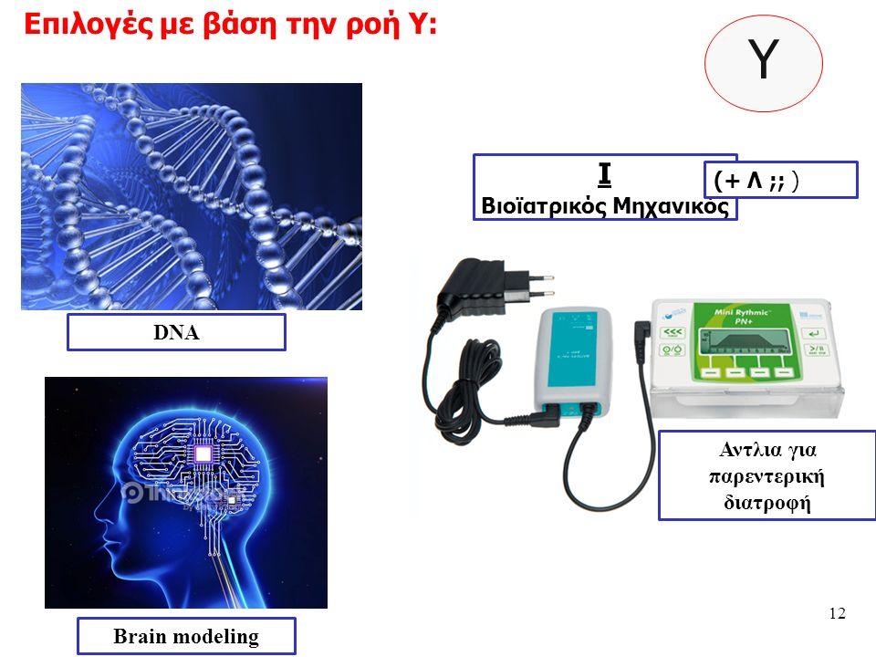 Επιλογές με βάση την ροή Υ: Υ Ι Βιοϊατρικός Μηχανικός (+ Λ ;; ) 12 Αντλια για παρεντερική διατροφή DNA Brain modeling