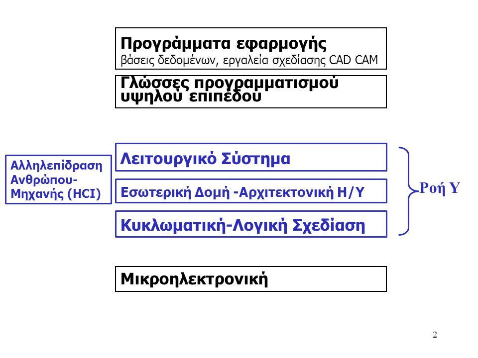 Προγράμματα εφαρμογής βάσεις δεδομένων, εργαλεία σχεδίασης CAD CAM Γλώσσες προγραμματισμού υψηλού επιπέδου Λειτουργικό Σύστημα Εσωτερική Δομή -Αρχιτεκτονική Η/Υ Κυκλωματική-Λογική Σχεδίαση Μικροηλεκτρονική Ροή Υ Αλληλεπίδραση Ανθρώπου- Μηχανής (HCI) 2
