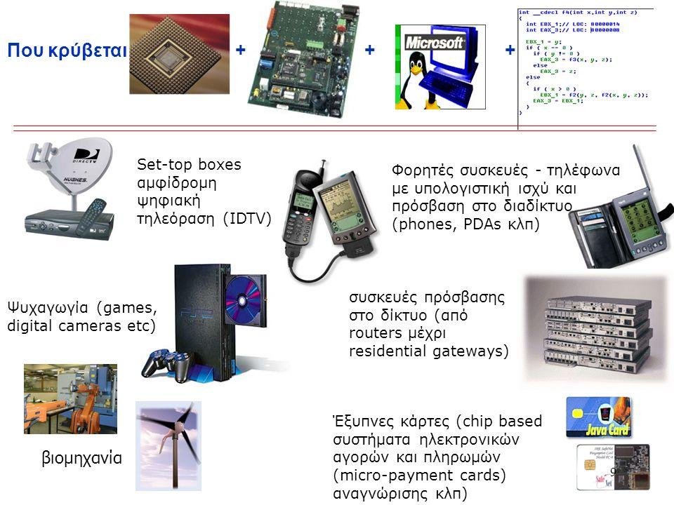 Που κρύβεται + + + Φορητές συσκευές - τηλέφωνα με υπολογιστική ισχύ και πρόσβαση στο διαδίκτυο (phones, PDAs κλπ) Set-top boxes αμφίδρομη ψηφιακή τηλεόραση (IDTV) Ψυχαγωγία (games, digital cameras etc) συσκευές πρόσβασης στο δίκτυο (από routers μέχρι residential gateways) Έξυπνες κάρτες (chip based συστήματα ηλεκτρονικών αγορών και πληρωμών (micro-payment cards) αναγνώρισης κλπ) βιομηχανία 9