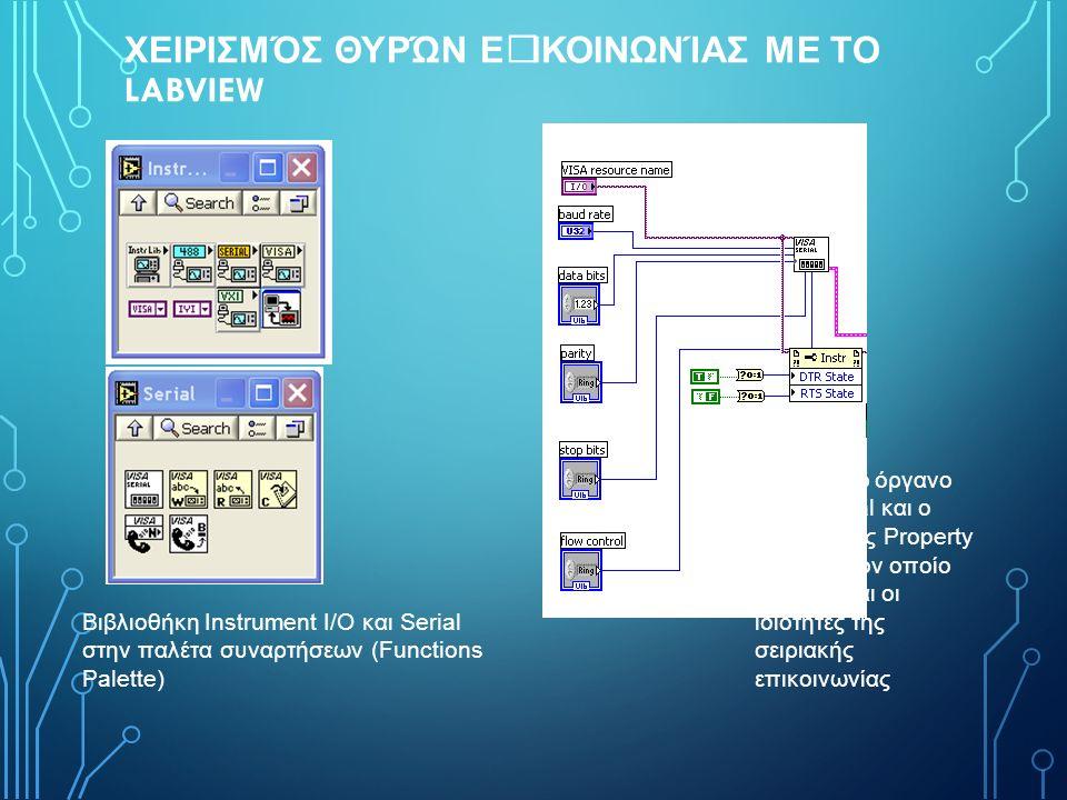 ΧΕΙΡΙΣΜΌΣ ΘΥΡΏΝ Ε Π ΙΚΟΙΝΩΝΊΑΣ ΜΕ ΤΟ LABVIEW Βιβλιοθήκη Instrument I/O και Serial στην παλέτα συναρτήσεων (Functions Palette) Το εικονικό όργανο VISA