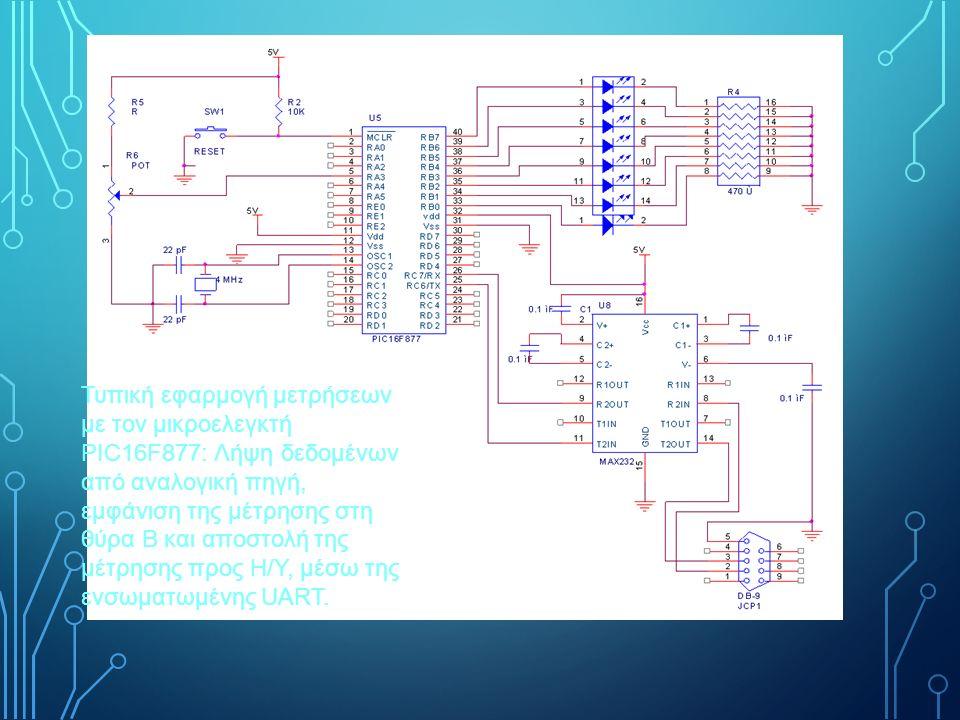 Τυπική εφαρμογή μετρήσεων με τον μικροελεγκτή PIC16F877: Λήψη δεδομένων από αναλογική πηγή, εμφάνιση της μέτρησης στη θύρα Β και αποστολή της μέτρησης
