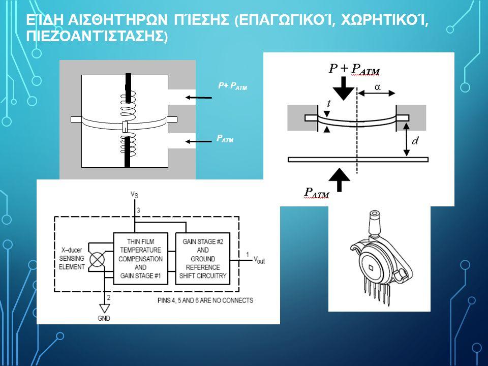 Τυπική εφαρμογή μετρήσεων με τον μικροελεγκτή PIC16F877: Λήψη δεδομένων από αναλογική πηγή, εμφάνιση της μέτρησης στη θύρα Β και αποστολή της μέτρησης προς Η/Υ, μέσω της ενσωματωμένης UART.