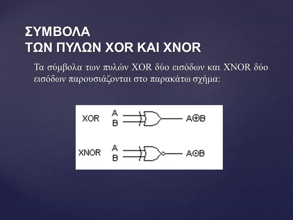 ΣΥΜΒΟΛΑ ΤΩΝ ΠΥΛΩΝ XOR ΚΑΙ XNOR Τα σύμβολα των πυλών XOR δύο εισόδων και XNOR δύο εισόδων παρουσιάζονται στο παρακάτω σχήμα: