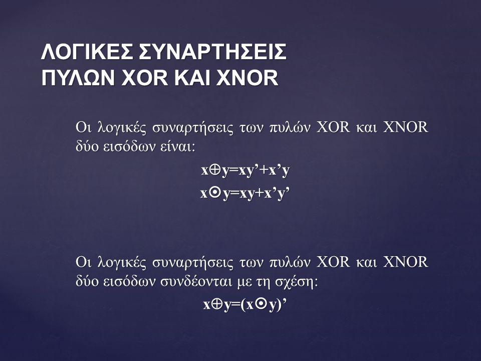ΛΟΓΙΚΕΣ ΣΥΝΑΡΤΗΣΕΙΣ ΠΥΛΩΝ XOR ΚΑΙ XNOR Οι λογικές συναρτήσεις των πυλών XOR και XNOR δύο εισόδων είναι: x  y=xy'+x'y x  y=xy+x'y' Οι λογικές συναρτήσεις των πυλών XOR και XNOR δύο εισόδων συνδέονται με τη σχέση: x  y=(x  y)'