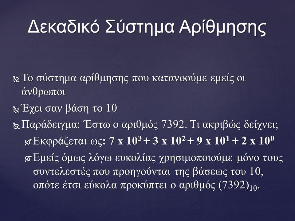  Το σύστημα αρίθμησης που κατανοούμε εμείς οι άνθρωποι  Έχει σαν βάση το 10  Παράδειγμα: Έστω ο αριθμός 7392.