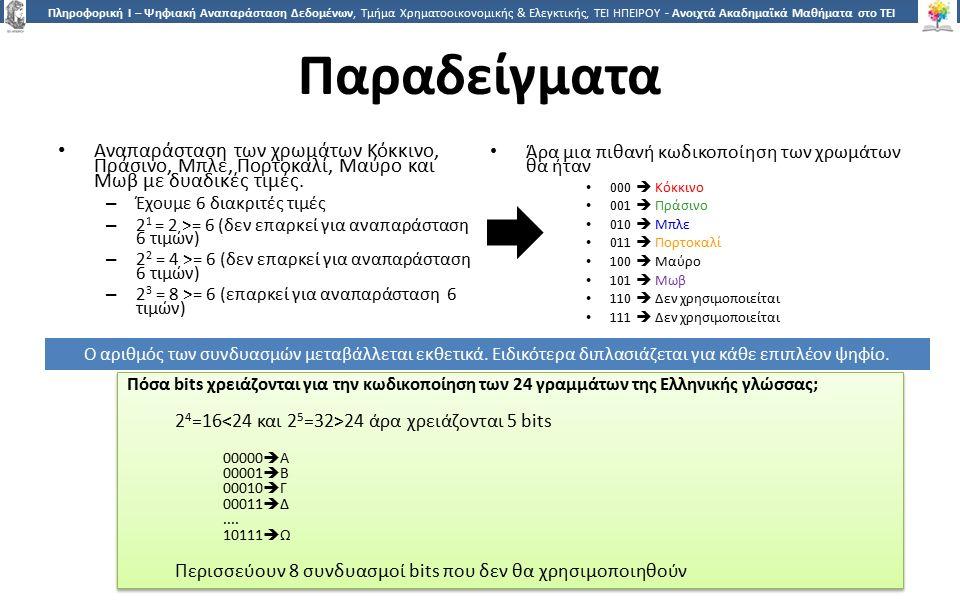 1010 Πληροφορική Ι – Ψηφιακή Αναπαράσταση Δεδομένων, Τμήμα Χρηματοοικονομικής & Ελεγκτικής, ΤΕΙ ΗΠΕΙΡΟΥ - Ανοιχτά Ακαδημαϊκά Μαθήματα στο ΤΕΙ Ηπείρου Κωδικοποιήσεις κειμένου 10 Δυαδικοί κώδικες που χρησιμοποιούνται για την αναπαράσταση κειμένου.