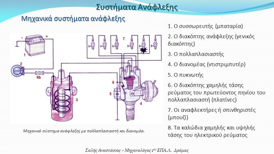 Σαλής Αναστάσιος – Μηχανολόγος 1 ου ΕΠΑ.Λ. Δράμας Συστήματα Ανάφλεξης Μηχανικά συστήματα ανάφλεξης 1. Ο συσσωρευτής (μπαταρία) 2. Ο διακόπτης ανάφλεξη