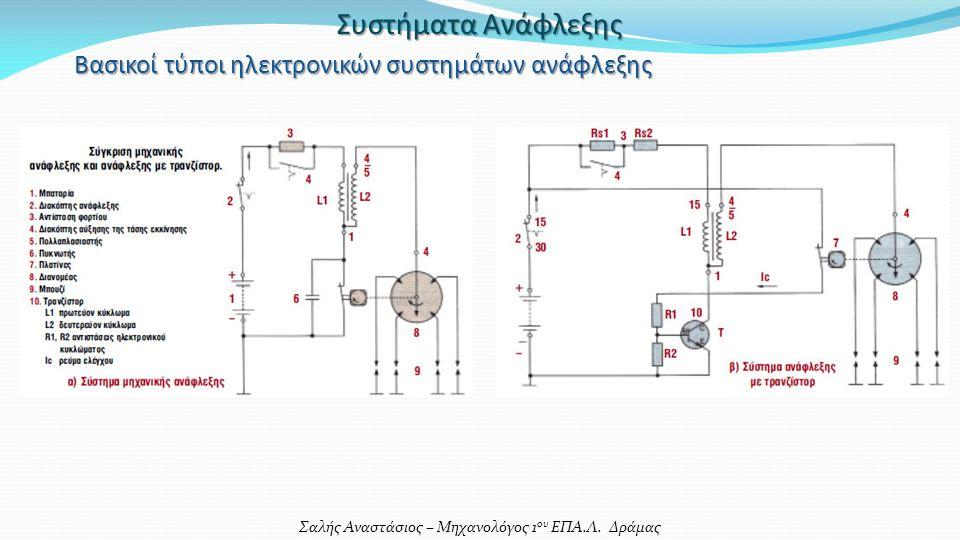 Σαλής Αναστάσιος – Μηχανολόγος 1 ου ΕΠΑ.Λ. Δράμας Συστήματα Ανάφλεξης Βασικοί τύποι ηλεκτρονικών συστημάτων ανάφλεξης