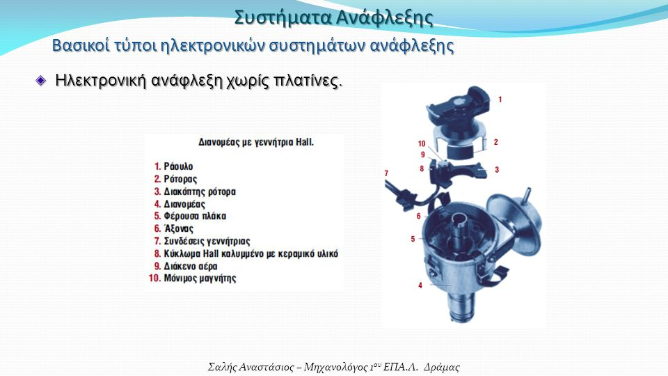 Σαλής Αναστάσιος – Μηχανολόγος 1 ου ΕΠΑ.Λ. Δράμας Συστήματα Ανάφλεξης Ηλεκτρονική ανάφλεξη χωρίς πλατίνες. Βασικοί τύποι ηλεκτρονικών συστημάτων ανάφλ