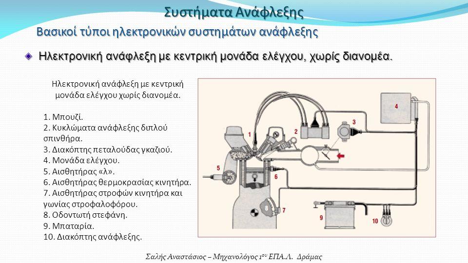 Σαλής Αναστάσιος – Μηχανολόγος 1 ου ΕΠΑ.Λ. Δράμας Συστήματα Ανάφλεξης Ηλεκτρονική ανάφλεξη με κεντρική μονάδα ελέγχου, χωρίς διανομέα. Βασικοί τύποι η