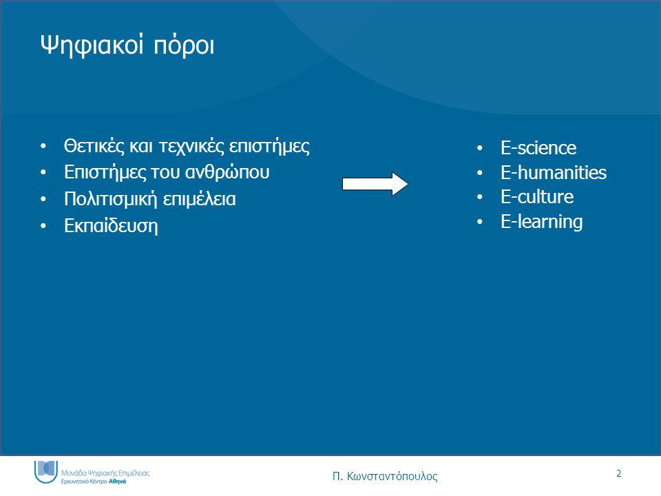2 Ψηφιακοί πόροι Θετικές και τεχνικές επιστήμες Επιστήμες του ανθρώπου Πολιτισμική επιμέλεια Εκπαίδευση E-science E-humanities E-culture E-learning Π.