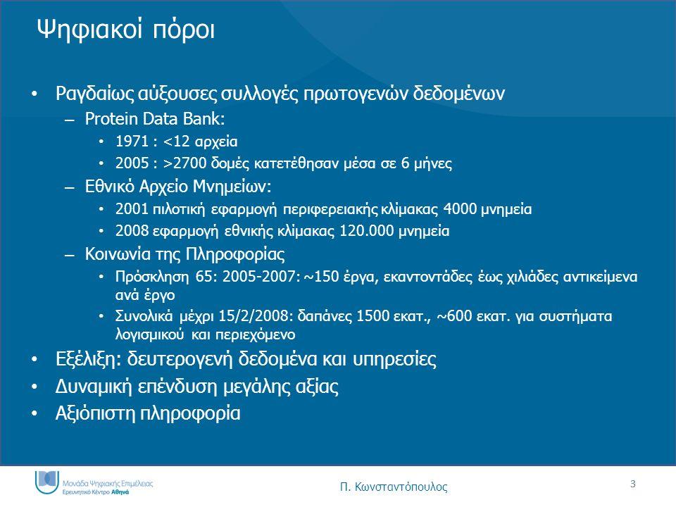 3 Ψηφιακοί πόροι Ραγδαίως αύξουσες συλλογές πρωτογενών δεδομένων – Protein Data Bank: 1971 : <12 αρχεία 2005 : >2700 δομές κατετέθησαν μέσα σε 6 μήνες – Εθνικό Αρχείο Μνημείων: 2001 πιλοτική εφαρμογή περιφερειακής κλίμακας 4000 μνημεία 2008 εφαρμογή εθνικής κλίμακας 120.000 μνημεία – Κοινωνία της Πληροφορίας Πρόσκληση 65: 2005-2007: ~150 έργα, εκαντοντάδες έως χιλιάδες αντικείμενα ανά έργο Συνολικά μέχρι 15/2/2008: δαπάνες 1500 εκατ., ~600 εκατ.