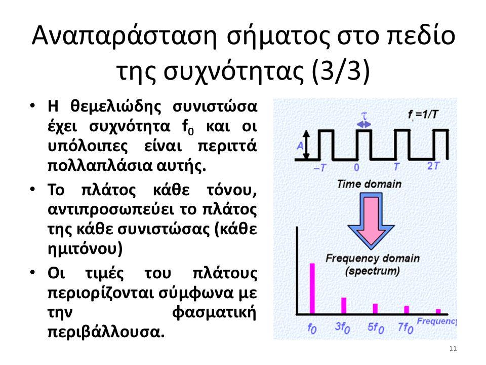 Αναπαράσταση σήματος στο πεδίο της συχνότητας (3/3) Η θεμελιώδης συνιστώσα έχει συχνότητα f 0 και οι υπόλοιπες είναι περιττά πολλαπλάσια αυτής.