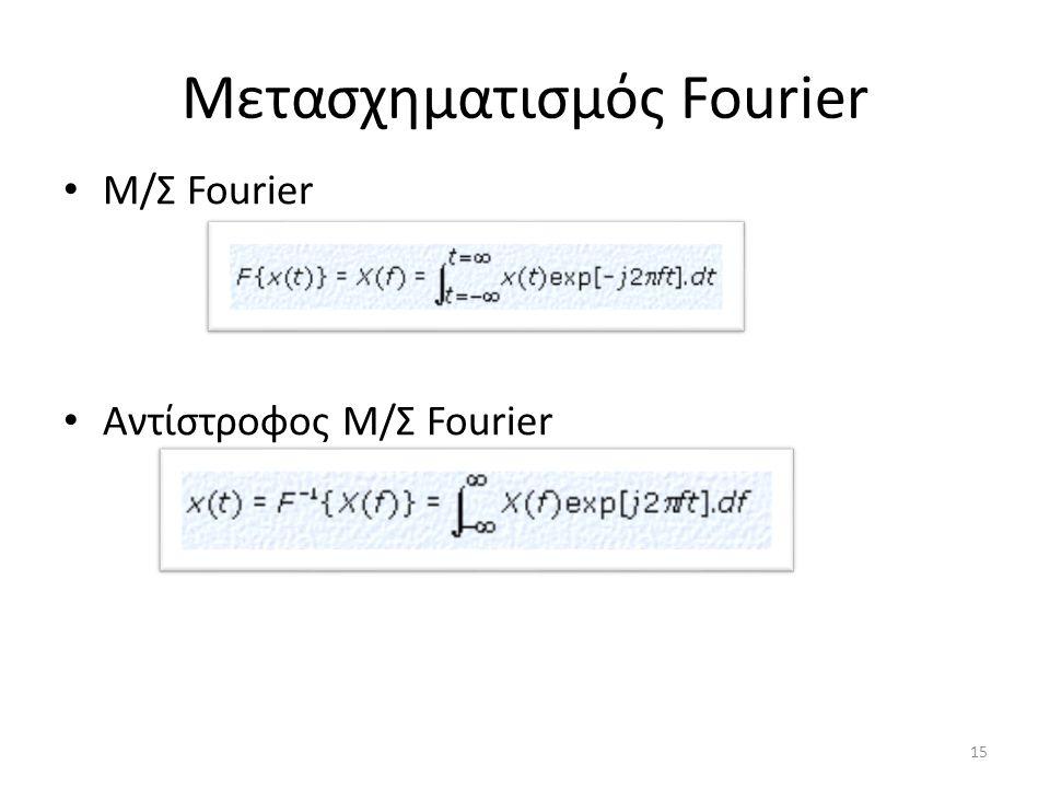 Μετασχηματισμός Fourier Μ/Σ Fourier Αντίστροφος Μ/Σ Fourier 15