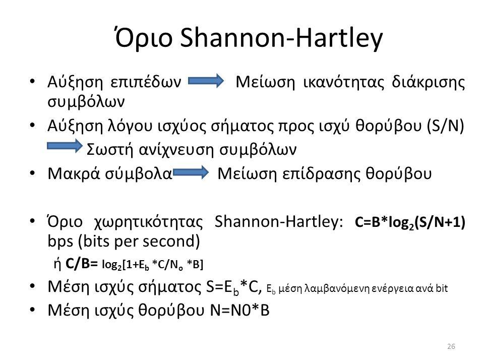 Όριο Shannon-Hartley Αύξηση επιπέδων Μείωση ικανότητας διάκρισης συμβόλων Αύξηση λόγου ισχύος σήματος προς ισχύ θορύβου (S/N) Σωστή ανίχνευση συμβόλων Μακρά σύμβολα Μείωση επίδρασης θορύβου Όριο χωρητικότητας Shannon-Hartley: C=B*log 2 (S/N+1) bps (bits per second) ή C/B= log 2 [1+E b *C/N o *B] Μέση ισχύς σήματος S=E b *C, E b μέση λαμβανόμενη ενέργεια ανά bit Μέση ισχύς θορύβου N=N0*B 26